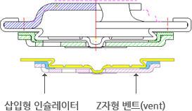 Inserted Insulator, Z-Shaped Vent
